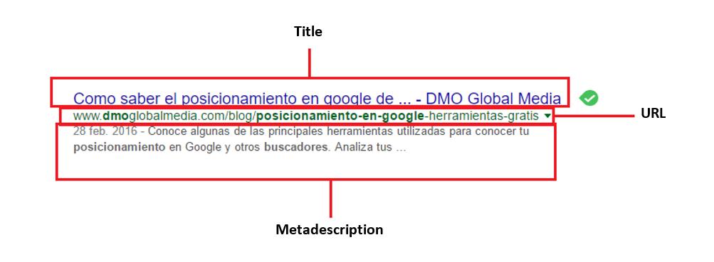 snippet buscador google