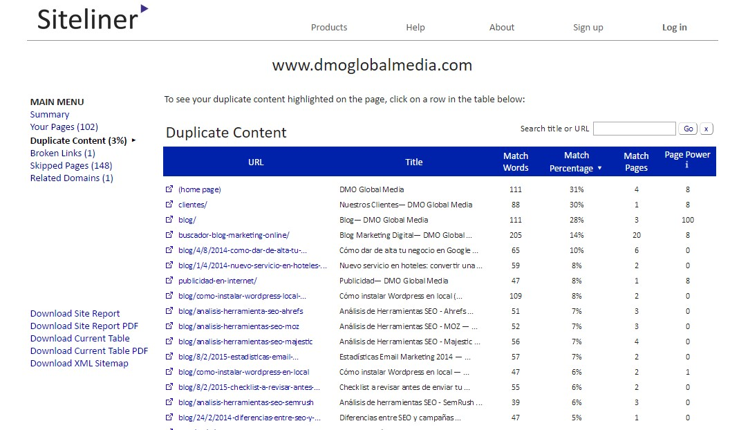 contenido duplicado interno siteliner lista