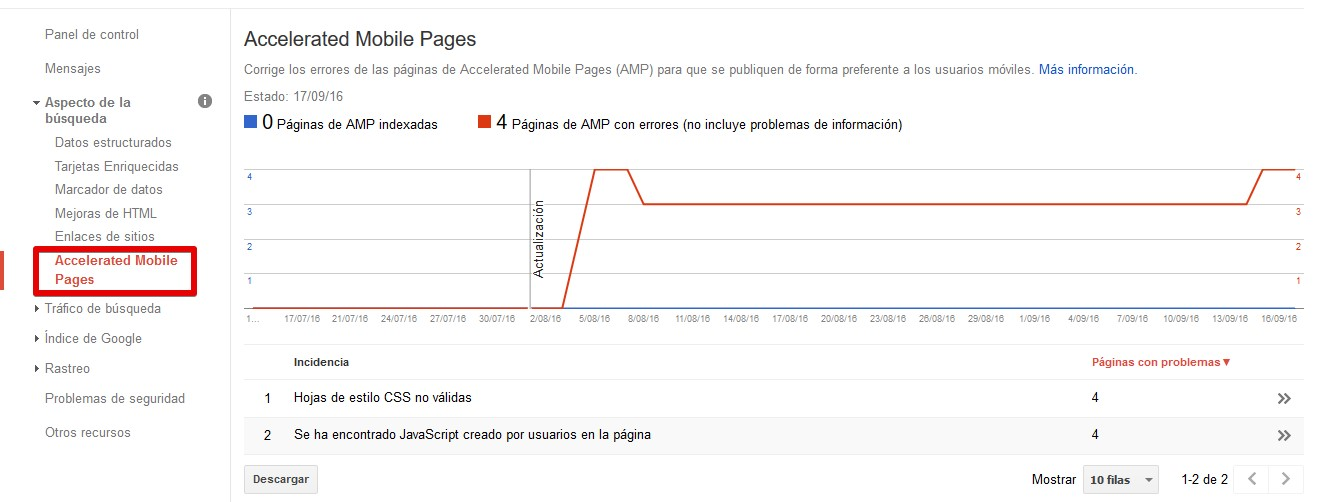 Accelerated Mobile Pages AMP y SEO Google Search Console