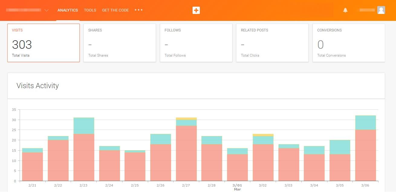 herramientas de analisis analitica web addthis panel