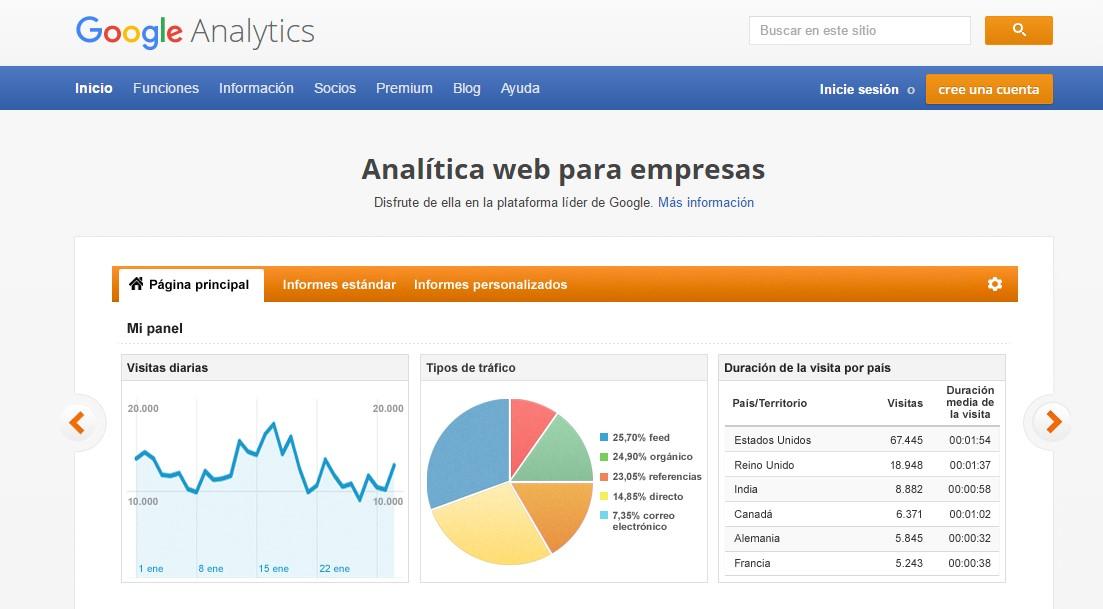 herramientas de analisis analitica web google analytics