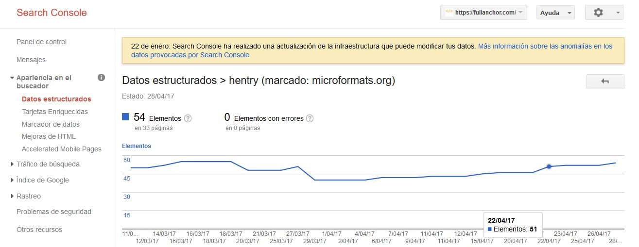 google search console marcado de datos