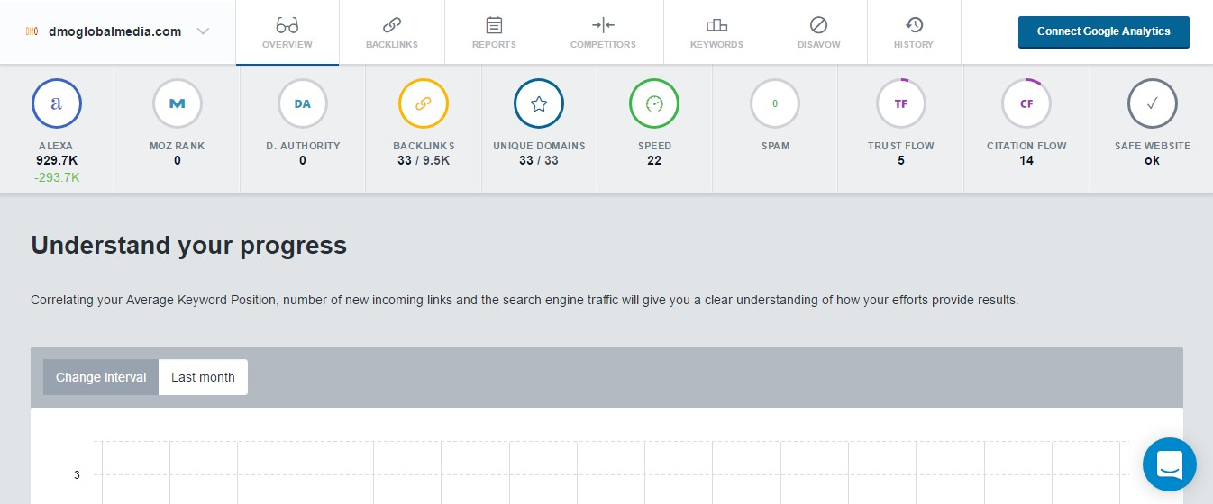 herramienta de bakclinks monitor backlinks