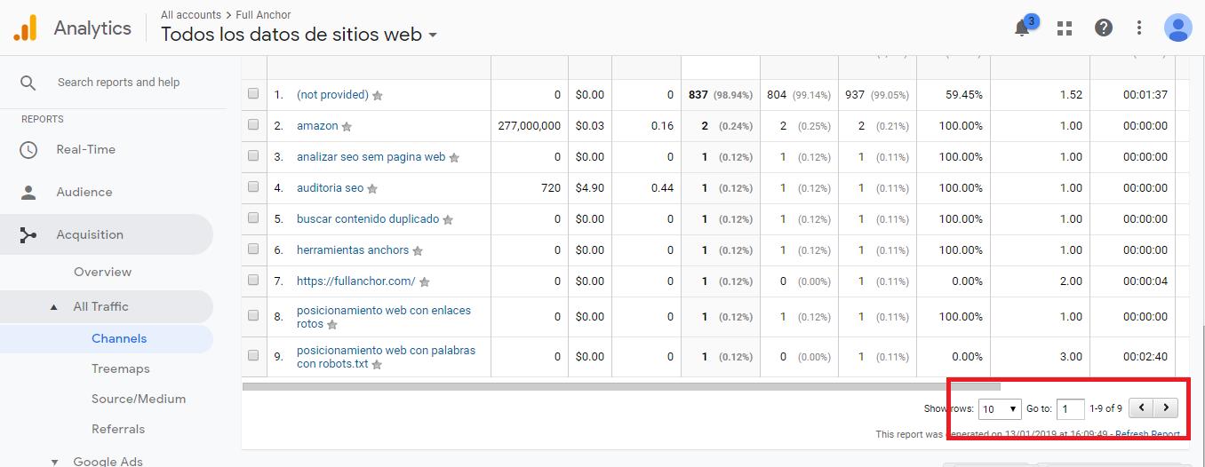 herramientas analisis analitica web sin keyword hero