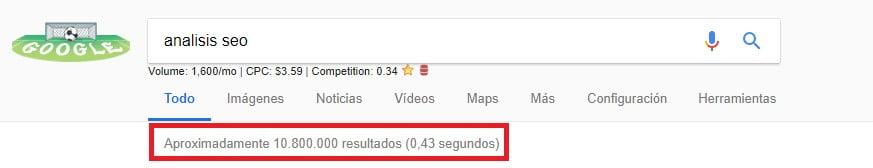 calcular dificultad palabra clave google