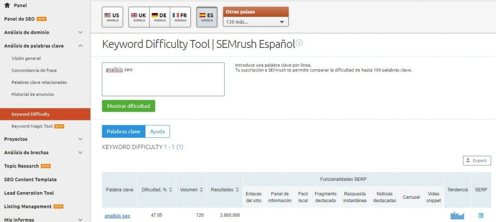 calculo dificultad palabra clave semrush final