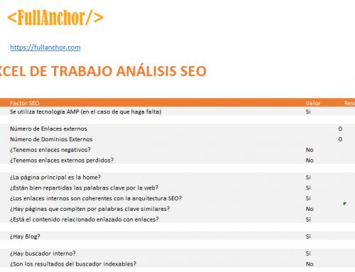 Plantilla de análisis para auditoría SEO. 112 factores seo