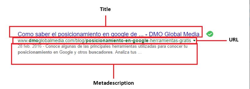 auditoria seo resultado google