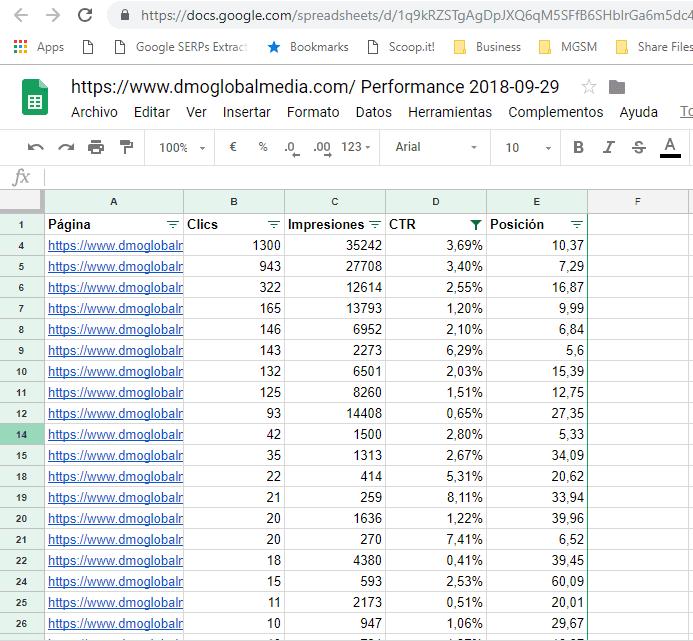 posicionamiento seo google quickwins spreadsheet