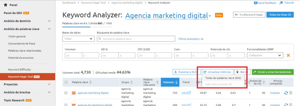 posicionamiento seo buscadores actualizar datos palabras clave