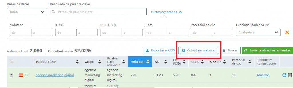 posicionamiento seo buscadores keyword analyzer actualizar metricas
