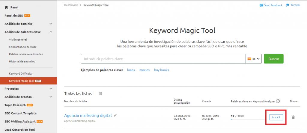 posicionamiento seo buscadores keyword magic contenidos
