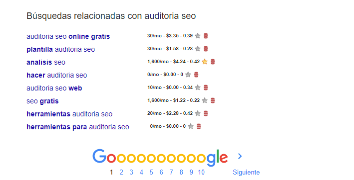 redaccion seo sugerencias google pie