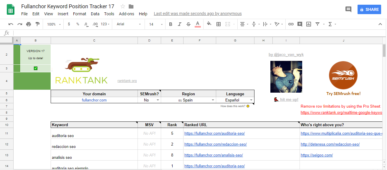 como saber mi posicion web en google ranktank