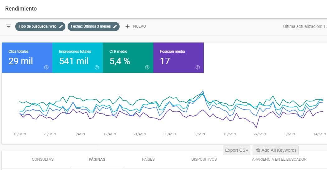 estrategias tecnicas seo posicionamiento web mejorar contenido