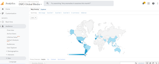 herramientas posicionamiento seo internacional google analytics
