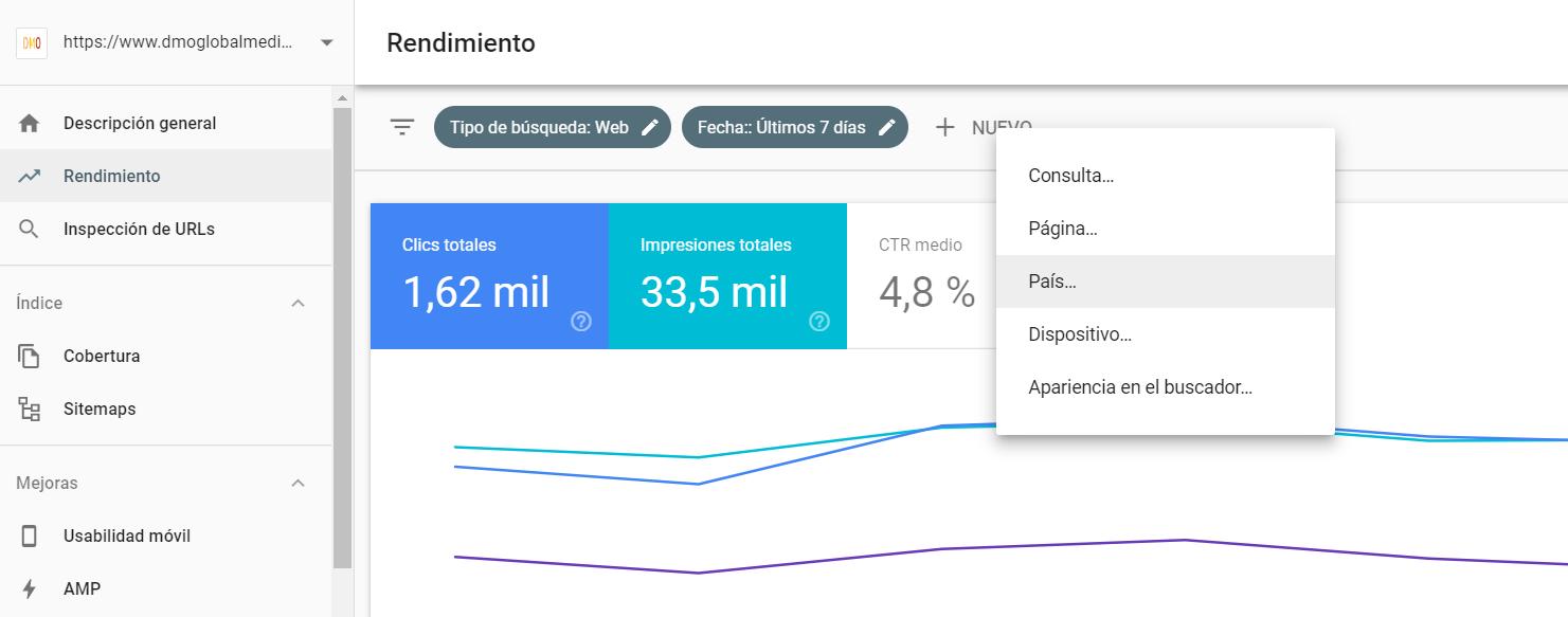 herramientas posicionamiento seo internacional google search console