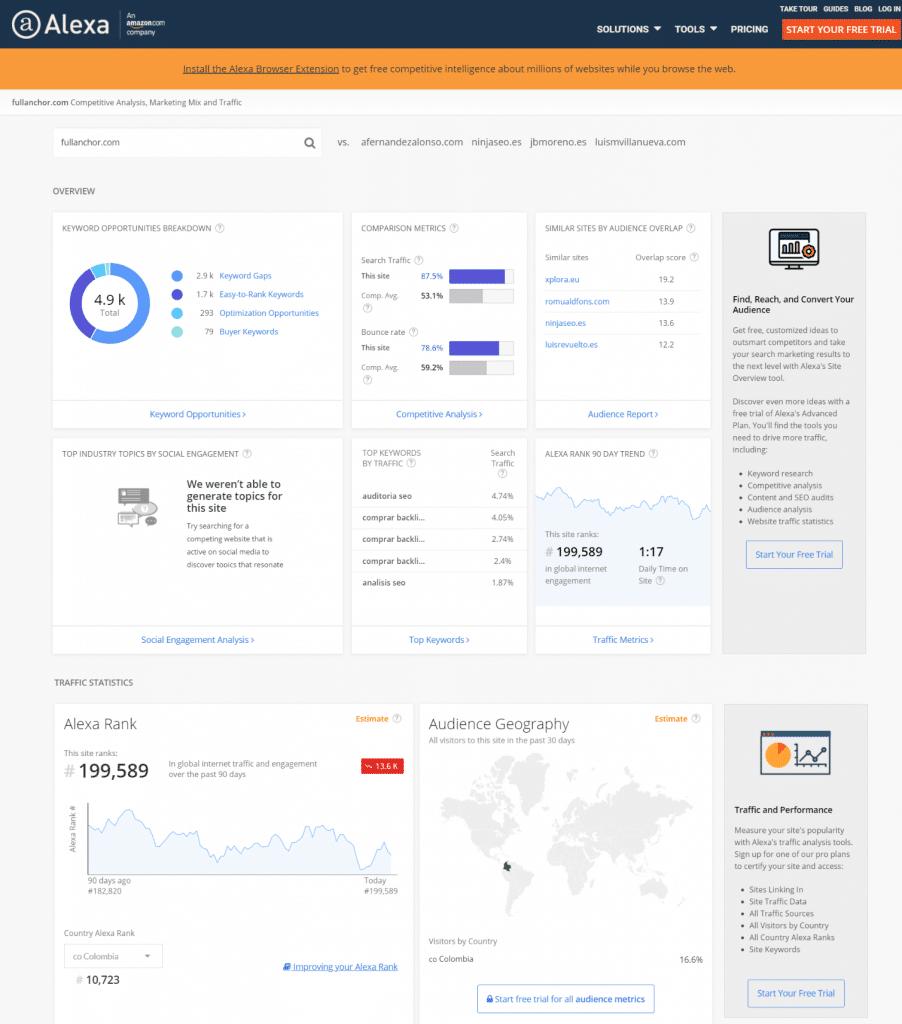 comprar enlaces calidad saber demanda Alexa