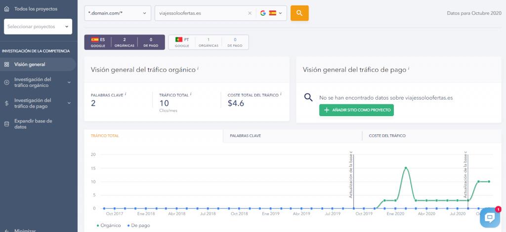 encontrar buscar dominios caducados analizar trafico